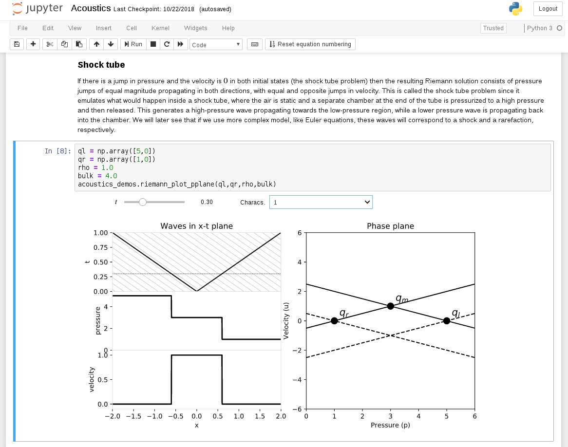 Chapter 7 Usage case studies | Teaching and Learning with Jupyter